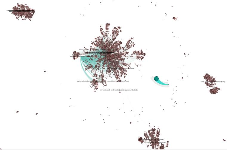 Eine Übersicht aus der Netzwerkgrafik der Website des Fachbereiches Wirtschaftswissenschaft der Freien Universität Berlin