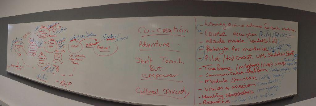Adventures of Entrepreneurship Education